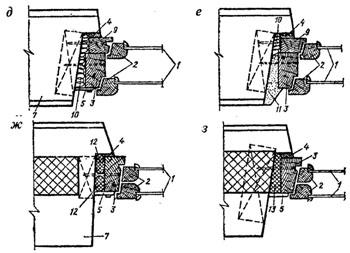 """рис. 1_2, """"Конструкции сопряжений оконных блоков с наружными стенами"""", д - уплотнение зазора паклей, смоченной в цементном молоке; е - заделка зазора паклей и раствором гипсоцементнопуццоланового вяжущего; ж - уплотнение зазора синтетическим жгутом; з - уплотнение зазора пенополиуретаном; 1 - остекление; 2 - переплет; 3 - оконная коробка; 4 - герметизирующая мастика; 5 - нащельник; 6 - сухая антисептированная пакля; 7 - наружная стена; 8 - гипсоперлитовый раствор; 9 - цементный раствор; 10 - пакля, смоченная в алебастровом или цементном растворе; 11 - раствор ГЦПВ; 12 - синтетический жгут; 13 - пенополиуретан"""