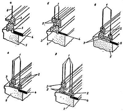"""рис. 1, """"Различные конструкции деревянных оконных блоков, применяемых в жилых домах"""", а - с одинарным остеклением; б - с двойным остеклением в спаренных переплетах; в - с двойным остеклением в раздельных переплетах; г - с тройным остеклением в раздельно спаренных переплетах; д - с четверным остеклением: 1 - остекление; 2 - оконный переплет; 3 - оконная коробка; 4 - подоконная доска; 5 - стена"""