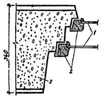 """рис. 4, """"Конструкция бескоробочного окна"""", 1 - остекление; 2 - переплет; 3 - стена"""