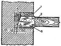 """рис. 2, """"Заделка концов деревянных балок раствором с щебенкой"""", 1 - толь в один-два слоя; 2 - балка; 3 - пол; 4 - лага"""