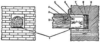 """рис. 3, """"Заделка концов деревянных балок междуэтажных перекрытий в стену толщиной 21/2 кирпича"""", 1 - толь в один-два слоя; 2 - балка; 3 - пол; 4 - лага; 5 - конец балки; 6 - зазор 4 см; 7 - доска толщиной 2,5 см; 8 - толь; 9 - войлок в один слой"""
