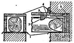 """рис. 4, """"Заделка концов деревянных балок междуэтажных перекрытий в стену толщиной в 2 кирпича"""", 1 - толь; 2 - лага; 3 - пол; 4 - доски толщиной 25 мм; 5 - войлок в два слоя"""