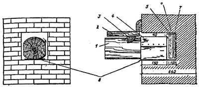 """рис. 7, """"Заделка концов балки в стену толщиной 0,64 м и более"""", 1 - балка; 2 - пол; 3 - лага; 4 - обернутый двумя слоями толя или рубероида конец балки; 5 - доска толщиной 25 мм; 6 - толь; 7 - утеплитель (1 слой войлока); 8 - толь в один-два слоя"""