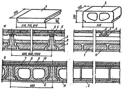 """рис. 8, """"Перекрытия по сборным железобетонным балкам с накатом из сплошных плит (а) и с заполнением двухпустотными вкладышами (б)"""", 1 - гипсобетонная плита; 2 - легкобетонный вкладыш; 3 - засыпка (из шлака); 4 - звукоизоляционная прокладка; 5 - лага; 6 - дощатый пол; 7 - оргалит; 8 - толь; 9 - легкий бетон; 10 - чистый пол; 11 - затирка"""