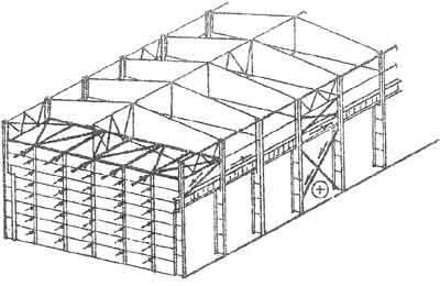 Схема передачи ветровых нагрузок