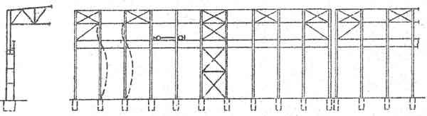 Схема вертикальных связей