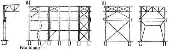 Схемы вертикальных связей