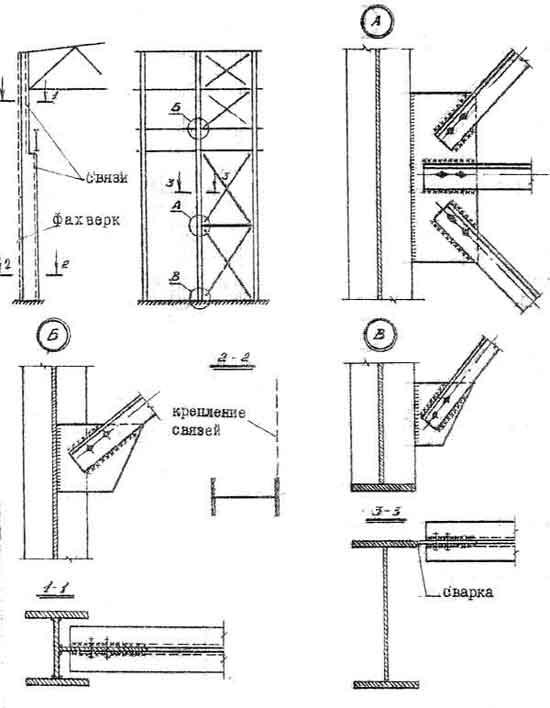 Конструкции вертикальных связей