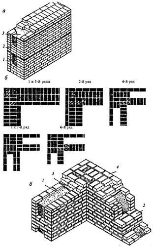 """рис. 6, """"Кладка с трехрядными диафрагмами"""", а - фрагмент кладки; б - порядковая раскладка кирпичей при кладке прямого угла стены с трехрядными диафрагмами; в - угол кладки с трехрядными диафрагмами; 1 - утеплитель (легкий бетон); 2 - диафрагма из трех рядов кладки; 3 - растворная стяжка; 4 - участок сплошной кладки"""