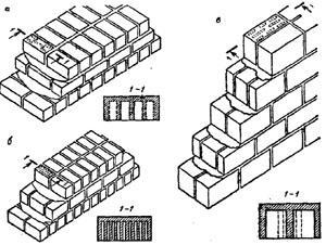 """рис. 31, """"Кладка из керамических камней (а), из утолщенного кирпича с пустотами (б), из бетонных камней (в)"""""""
