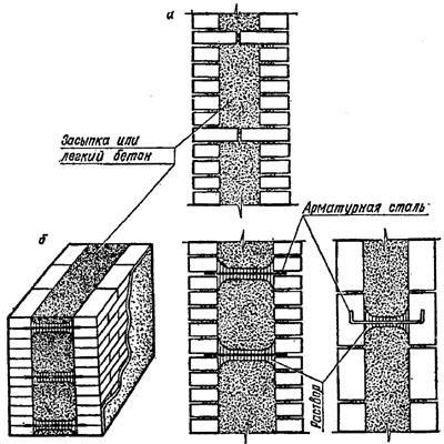 """рис. 8, """"Облегченная кладка с горизонтальными диафрагмами"""", а - из кирпича; б - """"""""теплого"""" бетона и армированной стали"""