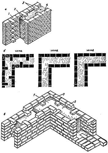 """рис. 34, """"Кирпично-бетонная анкерная кладка"""", а - фрагмент кладки; б - порядковая раскладка кирпичей при кладке прямого угла; в - угол стены; 1 - наружная верста; 2 - утеплитель (легкий бетон); 3 - анкерные тычки; 4 - внутренняя верста"""
